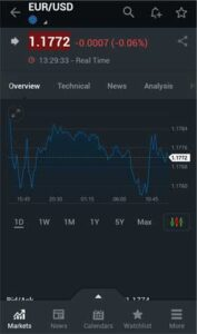 Download investing.com app for android, iphone