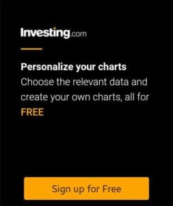 Download investing.com app